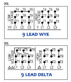 9 wire motor diagram engine wiring diagram Sew 9 Lead Motor Wiring Diagram